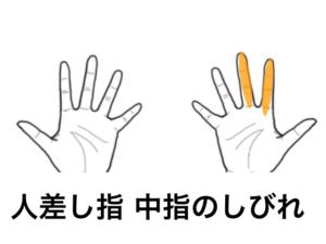 人差し指中指の痺れ