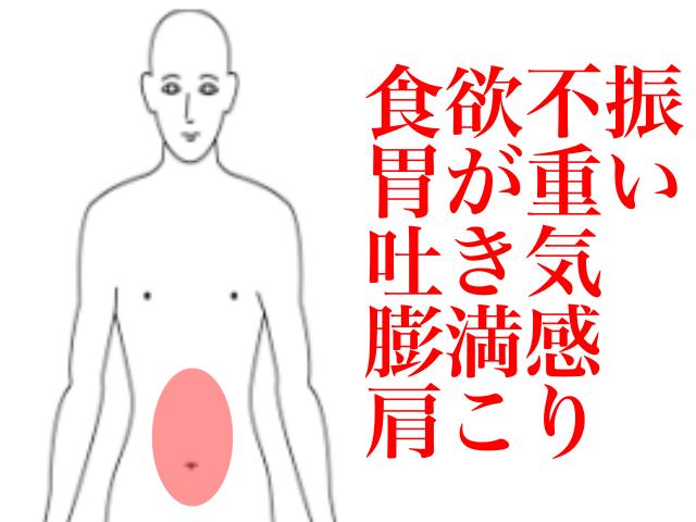 機能性ディスペプシア症状